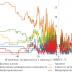 Хемотранскриптомный анализ этилметилгидроксипиридина сукцината
